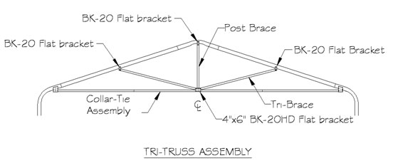 Tri Truss Assembly